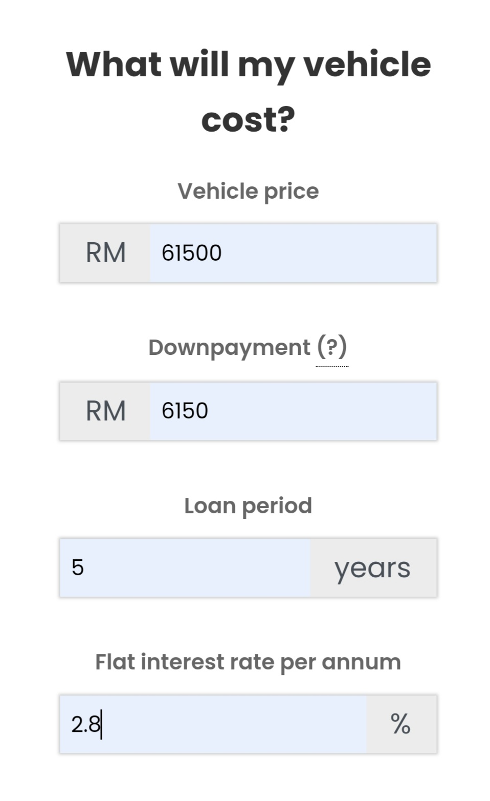 Can You Afford a Car Loan to Buy the Perodua Ativa? 3 - Multiply - Buying a Vehicle, Blog