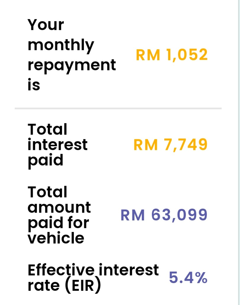 Can You Afford a Car Loan to Buy the Perodua Ativa? 5 - Multiply - Buying a Vehicle, Blog